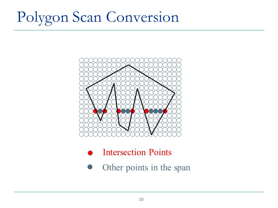 10 Polygon Scan Conversion Intersection Points Other points in the span