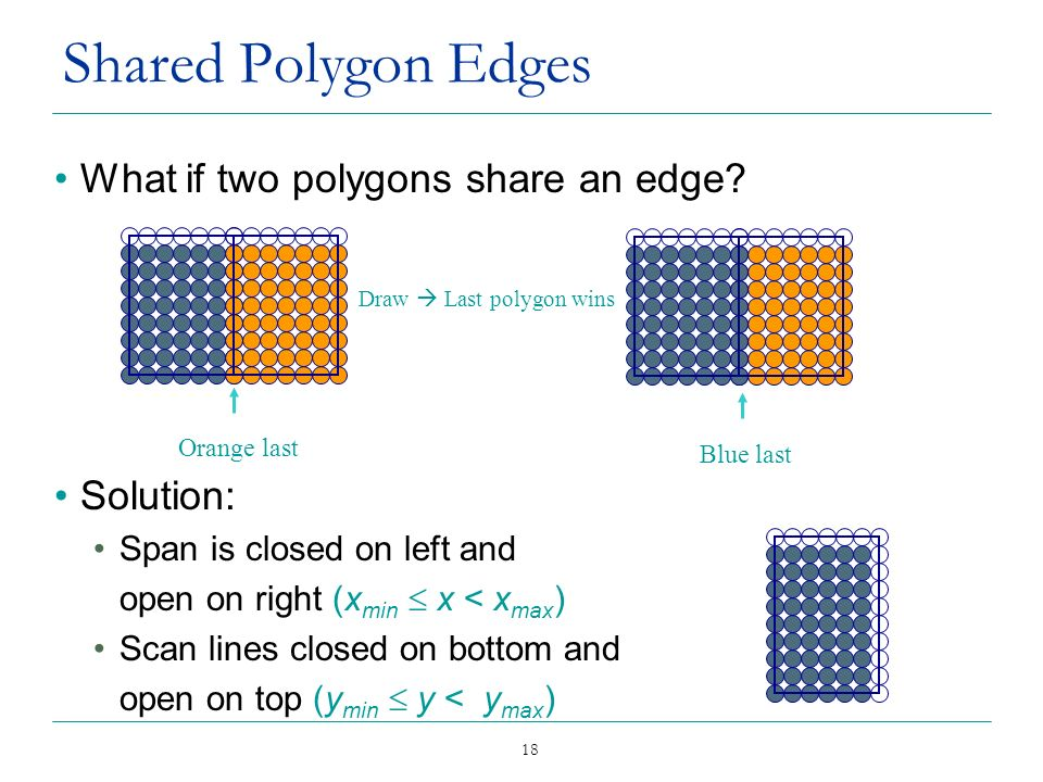 18 Shared Polygon Edges What if two polygons share an edge? Solution: Span is closed on left and open on right (x min x < x max ) Scan lines closed on