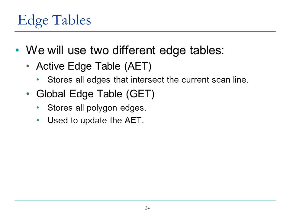 24 Edge Tables We will use two different edge tables: Active Edge Table (AET) Stores all edges that intersect the current scan line. Global Edge Table