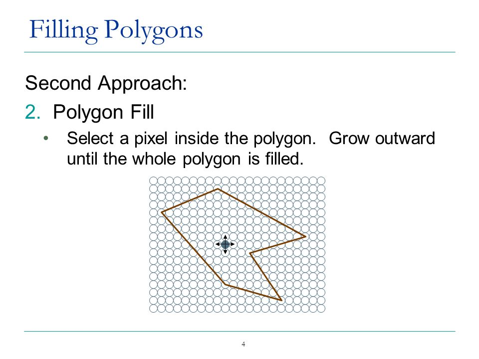 4 Filling Polygons Second Approach: 2.Polygon Fill Select a pixel inside the polygon. Grow outward until the whole polygon is filled.