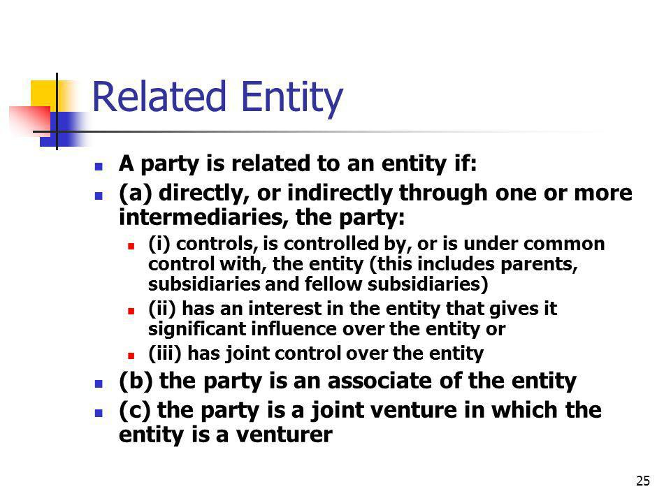 25 Related Entity A party is related to an entity if: (a) directly, or indirectly through one or more intermediaries, the party: (i) controls, is cont