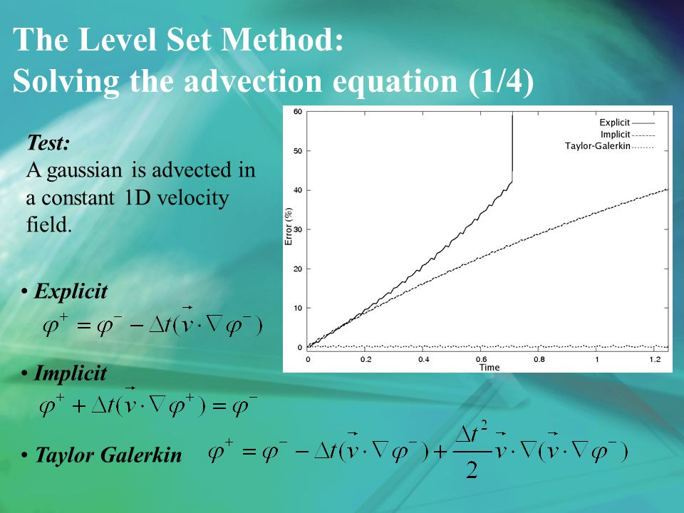 The Level Set Method: Solving the advection equation (1/4) Explicit Implicit Taylor Galerkin Test: A gaussian is advected in a constant 1D velocity field.