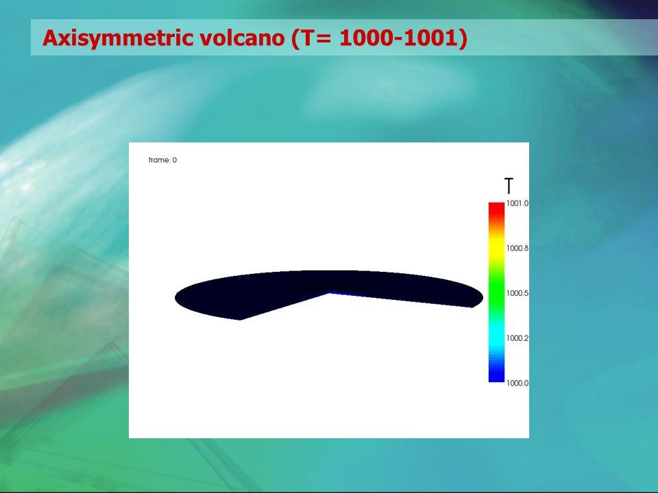 Axisymmetric volcano (T= 1000-1001)