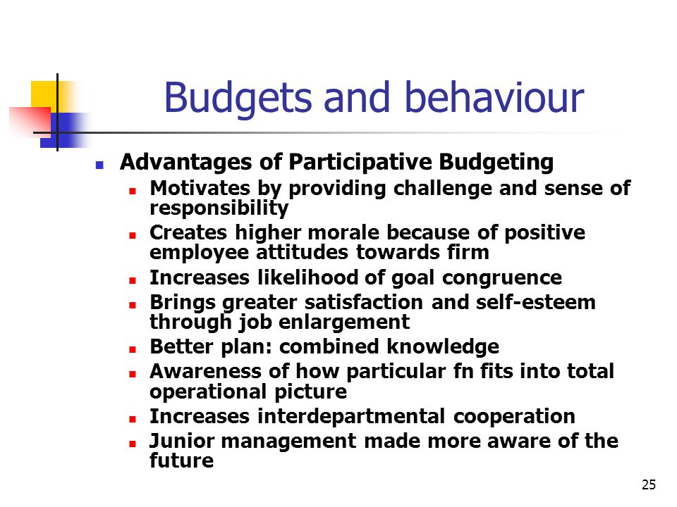 25 Budgets and behaviour Advantages of Participative Budgeting Motivates by providing challenge and sense of responsibility Creates higher morale beca