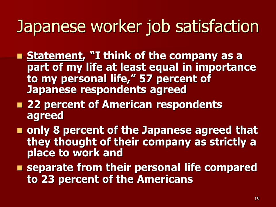 19 Japanese worker job satisfaction Statement, I think of the company as a part of my life at least equal in importance to my personal life, 57 percent of Japanese respondents agreed Statement, I think of the company as a part of my life at least equal in importance to my personal life, 57 percent of Japanese respondents agreed 22 percent of American respondents agreed 22 percent of American respondents agreed only 8 percent of the Japanese agreed that they thought of their company as strictly a place to work and only 8 percent of the Japanese agreed that they thought of their company as strictly a place to work and separate from their personal life compared to 23 percent of the Americans separate from their personal life compared to 23 percent of the Americans