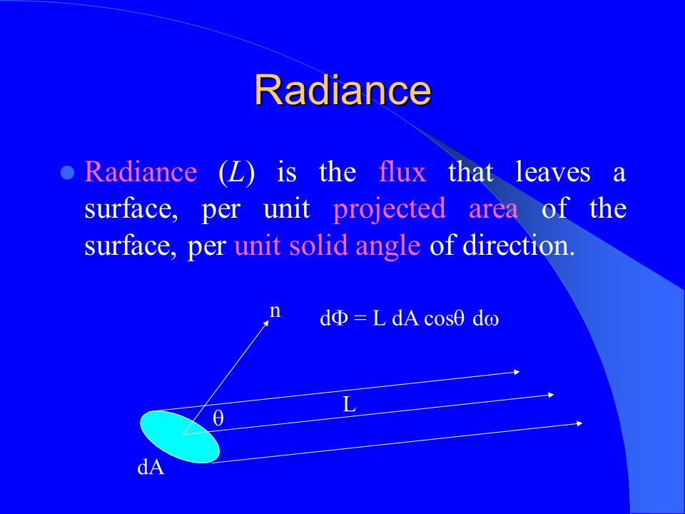 Radiance Radiance (L) is the flux that leaves a surface, per unit projected area of the surface, per unit solid angle of direction. n dA L d = L dA co
