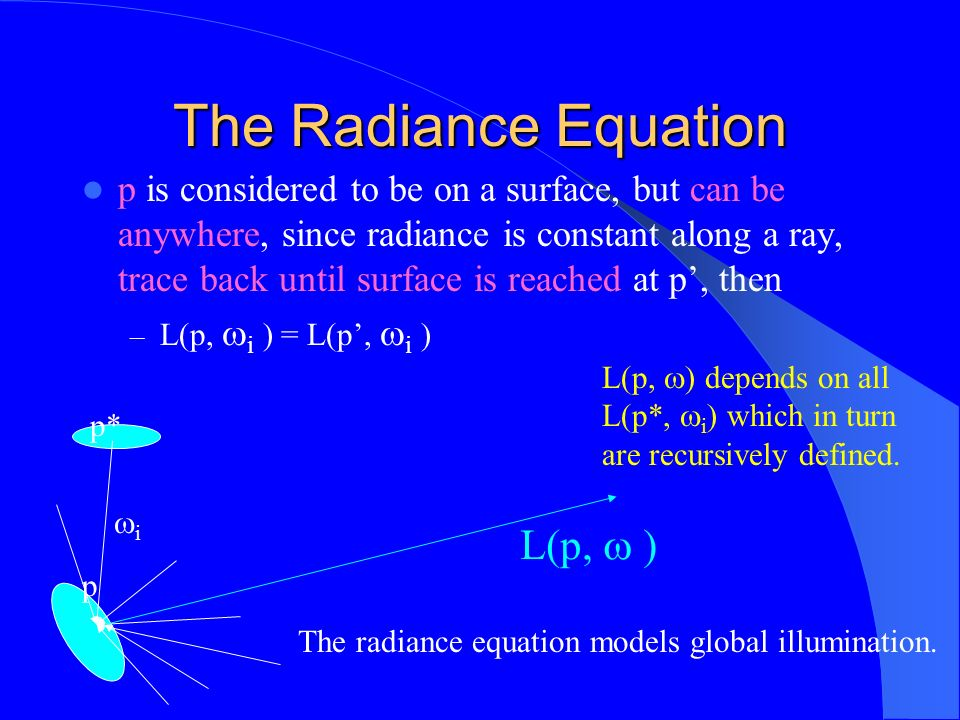 The Radiance Equation p is considered to be on a surface, but can be anywhere, since radiance is constant along a ray, trace back until surface is rea