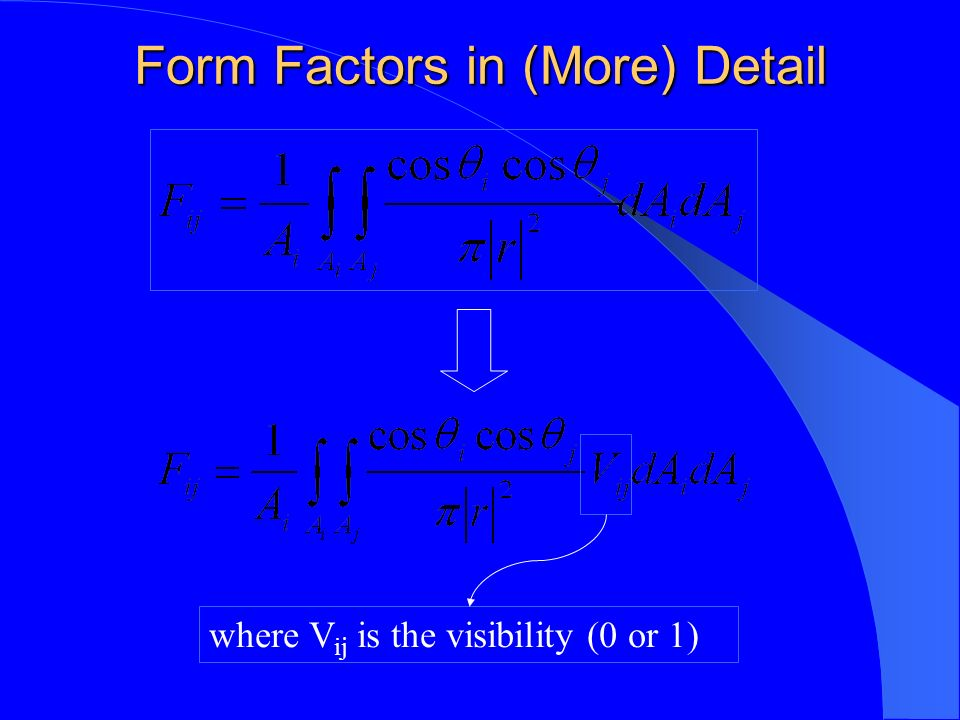 Form Factors in (More) Detail where V ij is the visibility (0 or 1)