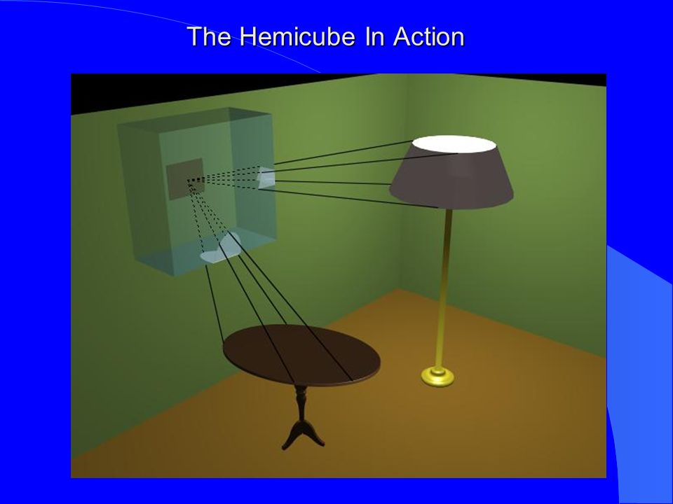 The Hemicube In Action