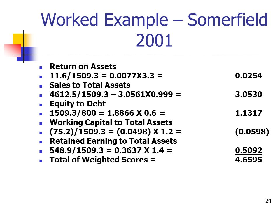 24 Worked Example – Somerfield 2001 Return on Assets 11.6/1509.3 = 0.0077X3.3 = 0.0254 Sales to Total Assets 4612.5/1509.3 – 3.0561X0.999 = 3.0530 Equ