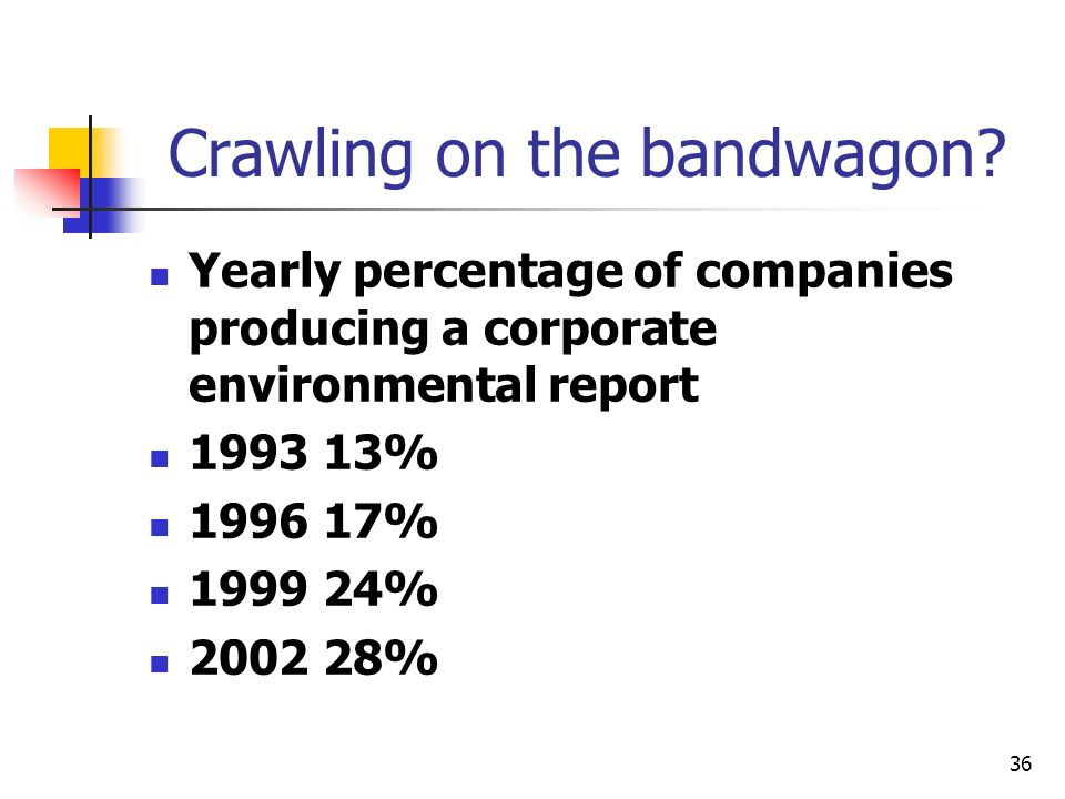 36 Crawling on the bandwagon? Yearly percentage of companies producing a corporate environmental report 1993 13% 1996 17% 1999 24% 2002 28%