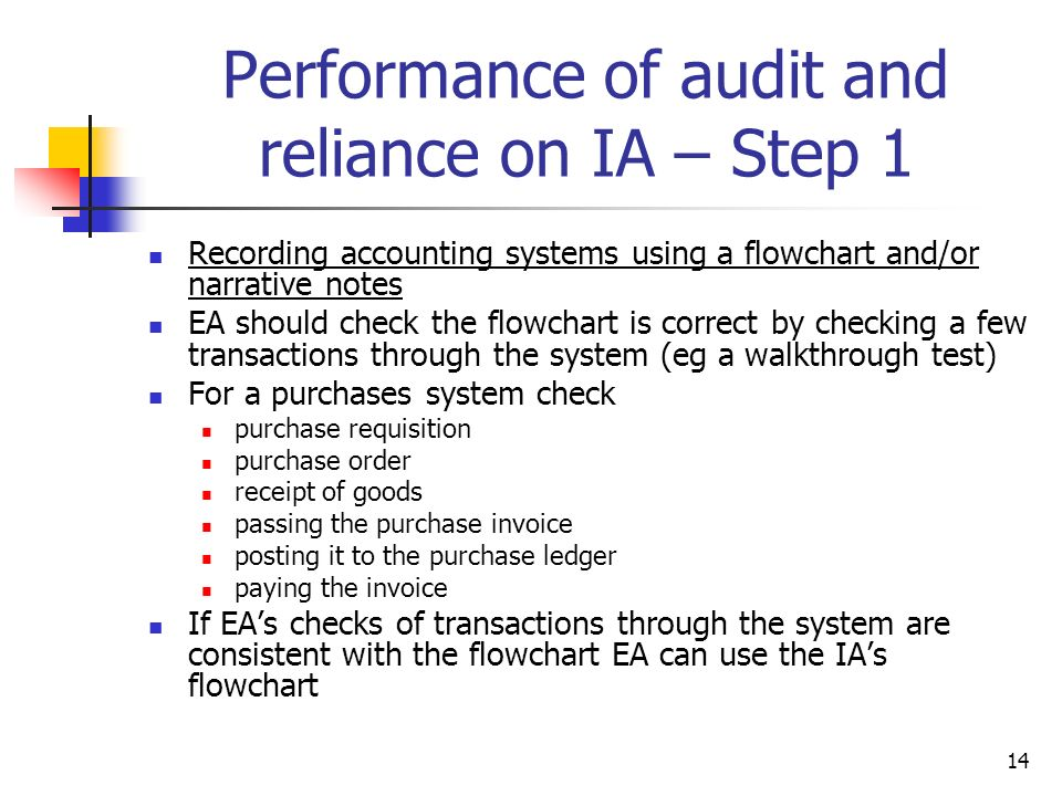 14 Performance of audit and reliance on IA – Step 1 Recording accounting systems using a flowchart and/or narrative notes EA should check the flowchar