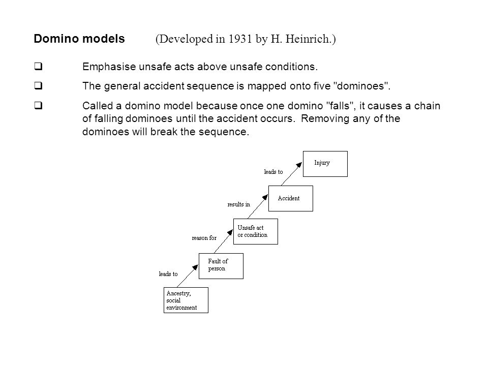 Domino models Emphasise unsafe acts above unsafe conditions. The general accident sequence is mapped onto five