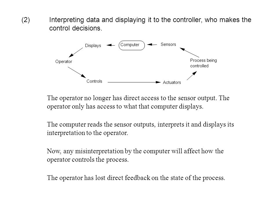 (2)Interpreting data and displaying it to the controller, who makes the control decisions.