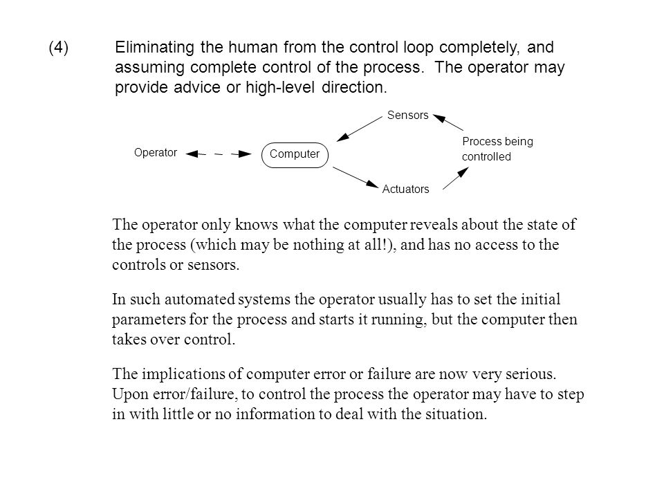 (4)Eliminating the human from the control loop completely, and assuming complete control of the process. The operator may provide advice or high-level