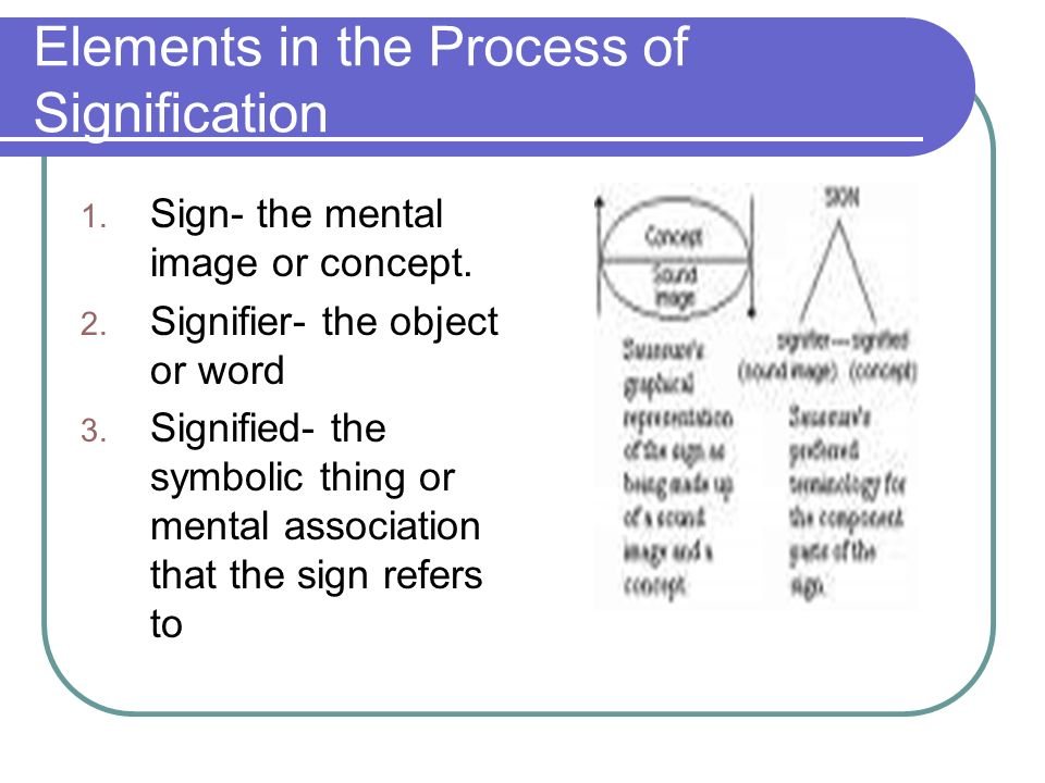 Elements in the Process of Signification 1. Sign- the mental image or concept. 2. Signifier- the object or word 3. Signified- the symbolic thing or me