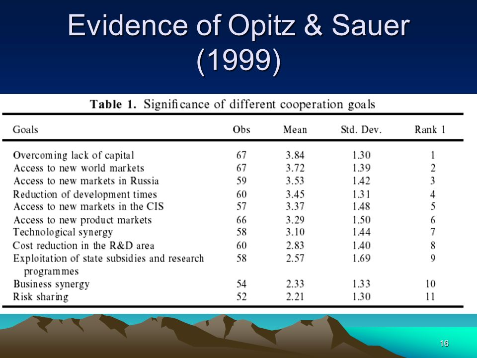16 Evidence of Opitz & Sauer (1999)