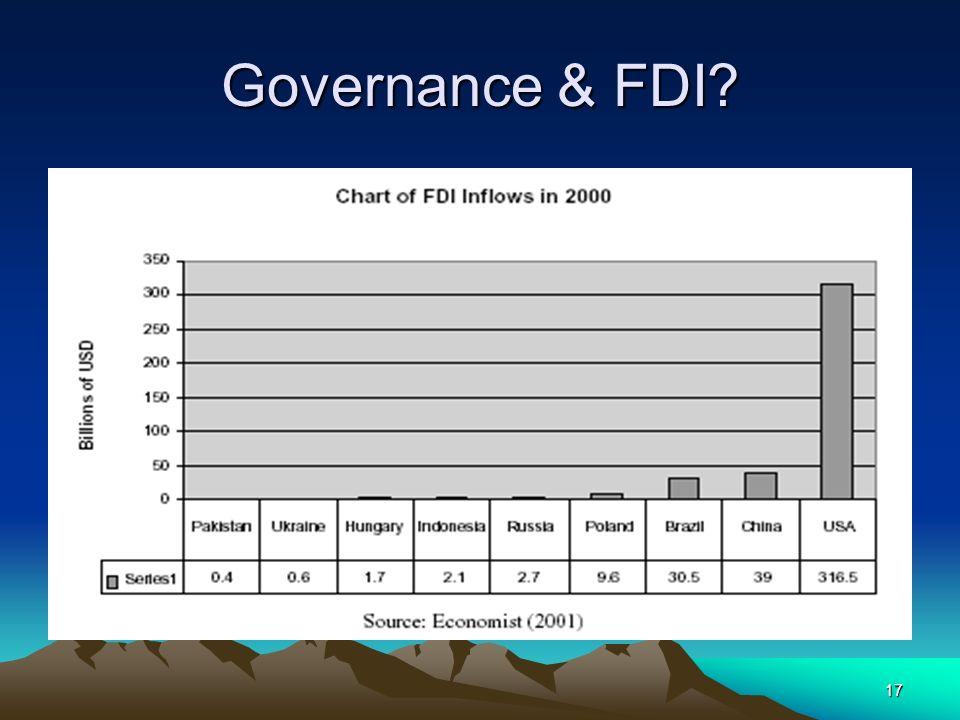17 Governance & FDI?