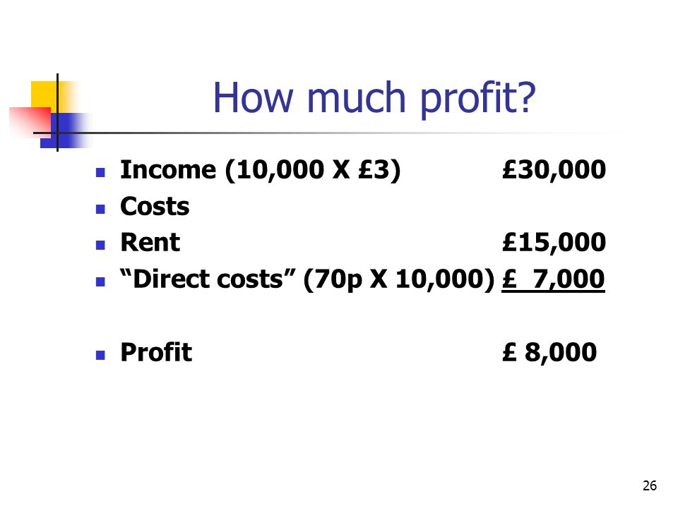 26 How much profit? Income (10,000 X £3)£30,000 Costs Rent£15,000 Direct costs (70p X 10,000)£ 7,000 Profit£ 8,000