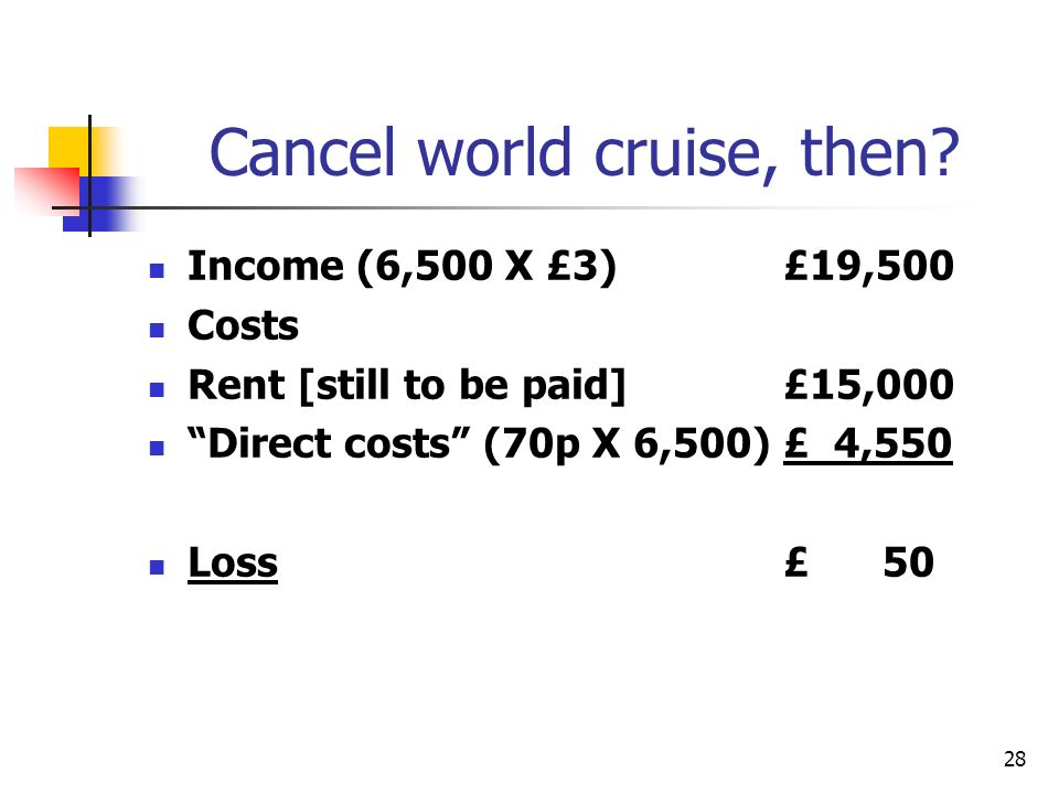 28 Cancel world cruise, then? Income (6,500 X £3)£19,500 Costs Rent [still to be paid]£15,000 Direct costs (70p X 6,500)£ 4,550 Loss£ 50