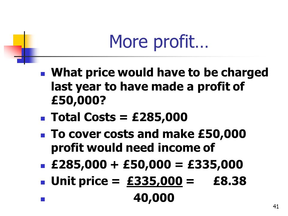 41 More profit… What price would have to be charged last year to have made a profit of £50,000? Total Costs = £285,000 To cover costs and make £50,000