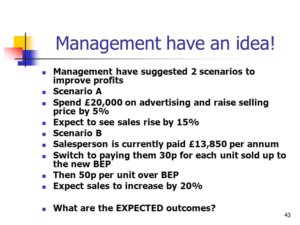 43 Management have an idea! Management have suggested 2 scenarios to improve profits Scenario A Spend £20,000 on advertising and raise selling price b