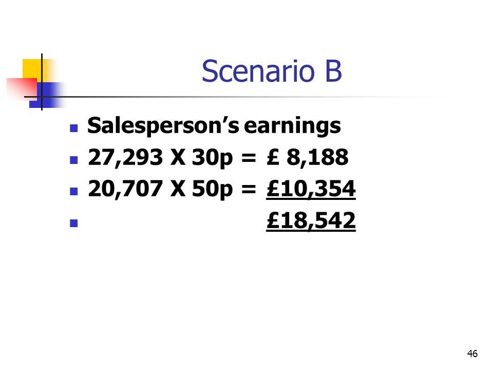 46 Scenario B Salespersons earnings 27,293 X 30p = £ 8,188 20,707 X 50p = £10,354 £18,542