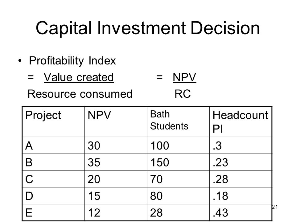 21 Capital Investment Decision Profitability Index = Value created = NPV Resource consumed RC ProjectNPV Bath Students Headcount PI A30100.3 B35150.23 C2070.28 D1580.18 E1228.43