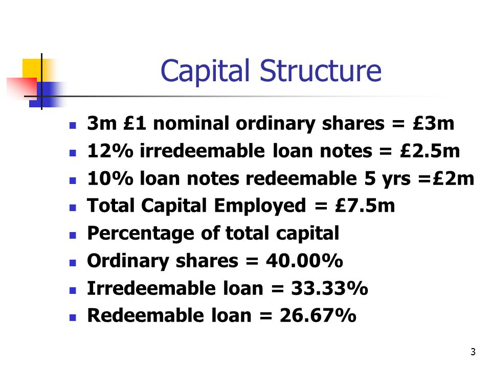 3 Capital Structure 3m £1 nominal ordinary shares = £3m 12% irredeemable loan notes = £2.5m 10% loan notes redeemable 5 yrs =£2m Total Capital Employed = £7.5m Percentage of total capital Ordinary shares = 40.00% Irredeemable loan = 33.33% Redeemable loan = 26.67%