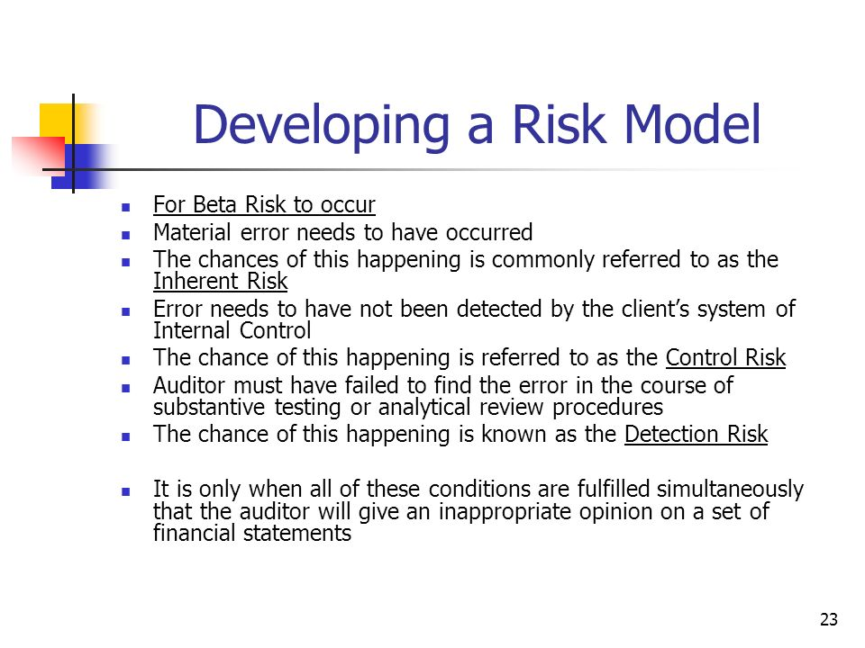 23 Developing a Risk Model For Beta Risk to occur Material error needs to have occurred The chances of this happening is commonly referred to as the I