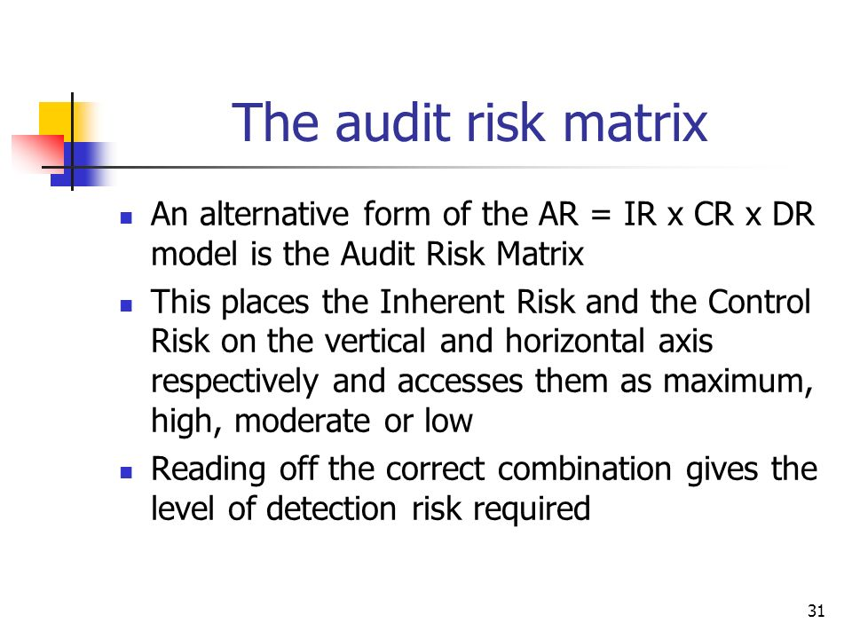 31 The audit risk matrix An alternative form of the AR = IR x CR x DR model is the Audit Risk Matrix This places the Inherent Risk and the Control Ris
