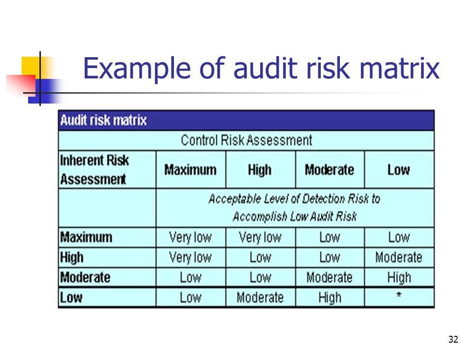 32 Example of audit risk matrix