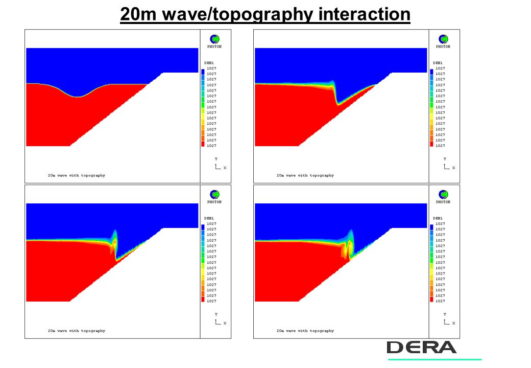 20m wave/topography interaction