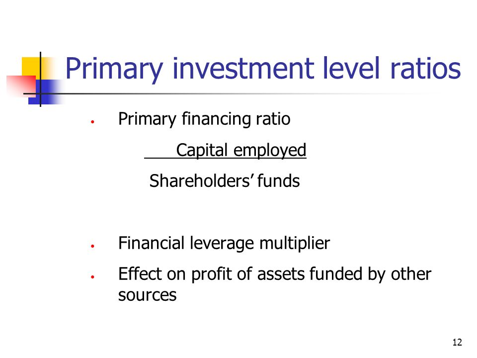 12 Primary investment level ratios Primary financing ratio Capital employed Shareholders funds Financial leverage multiplier Effect on profit of asset