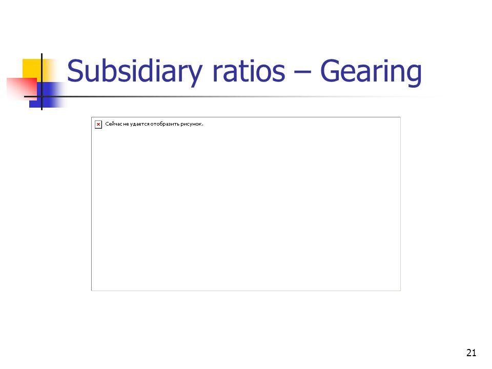 21 Subsidiary ratios – Gearing