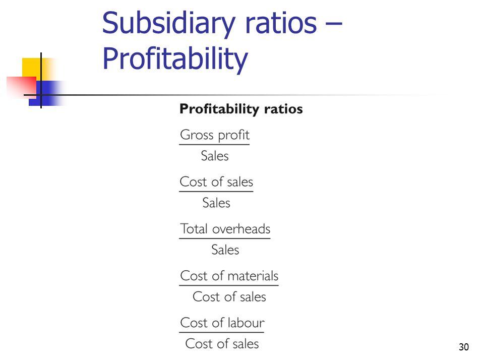 30 Subsidiary ratios – Profitability