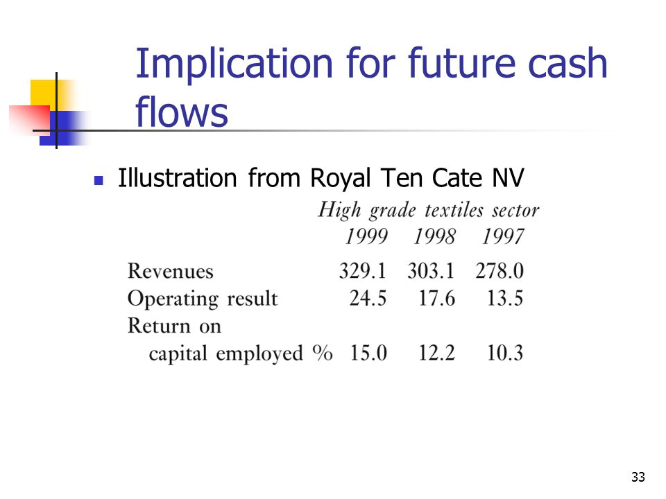 33 Illustration from Royal Ten Cate NV Implication for future cash flows