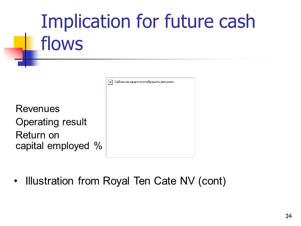 34 Implication for future cash flows Illustration from Royal Ten Cate NV (cont) Revenues Operating result Return on capital employed %