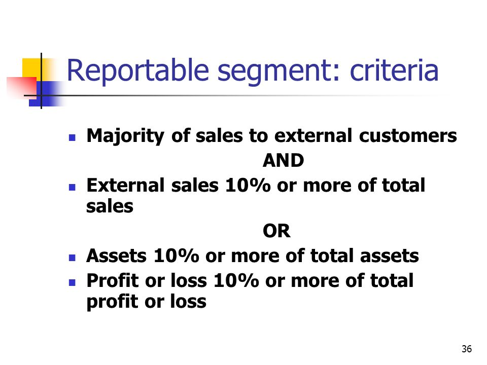 36 Reportable segment: criteria Majority of sales to external customers AND External sales 10% or more of total sales OR Assets 10% or more of total a