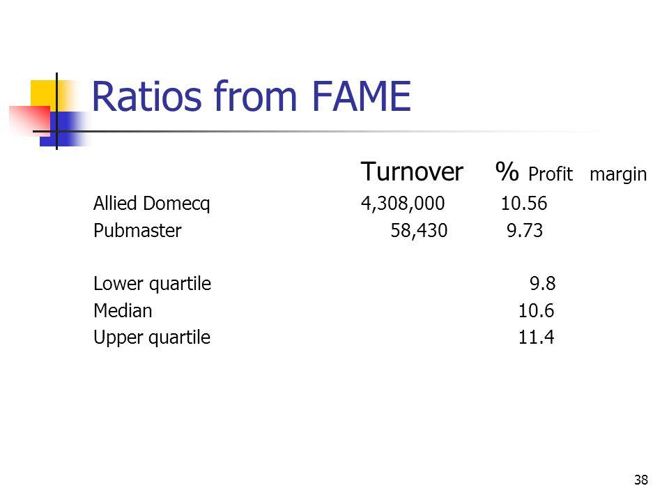 38 Ratios from FAME Turnover% Profit margin Allied Domecq4,308,000 10.56 Pubmaster 58,430 9.73 Lower quartile 9.8 Median 10.6 Upper quartile 11.4