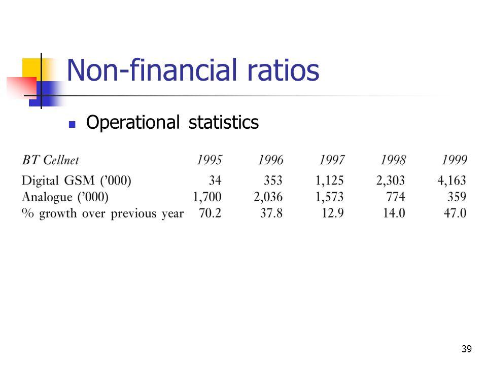39 Non-financial ratios Operational statistics