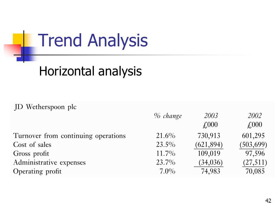42 Trend Analysis Horizontal analysis