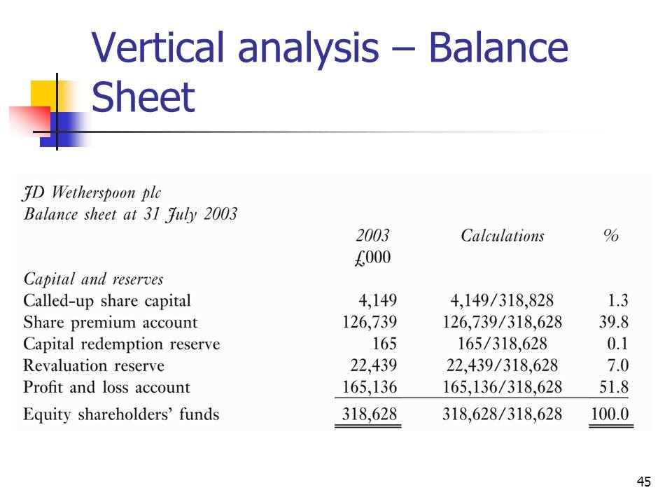 45 Vertical analysis – Balance Sheet