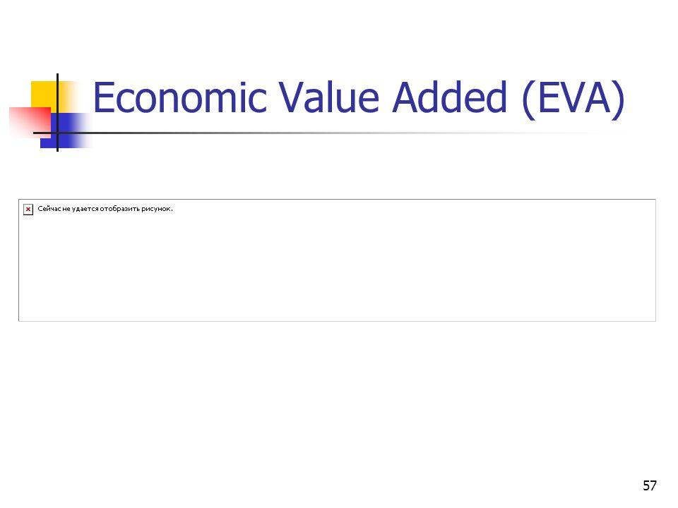 57 Economic Value Added (EVA)