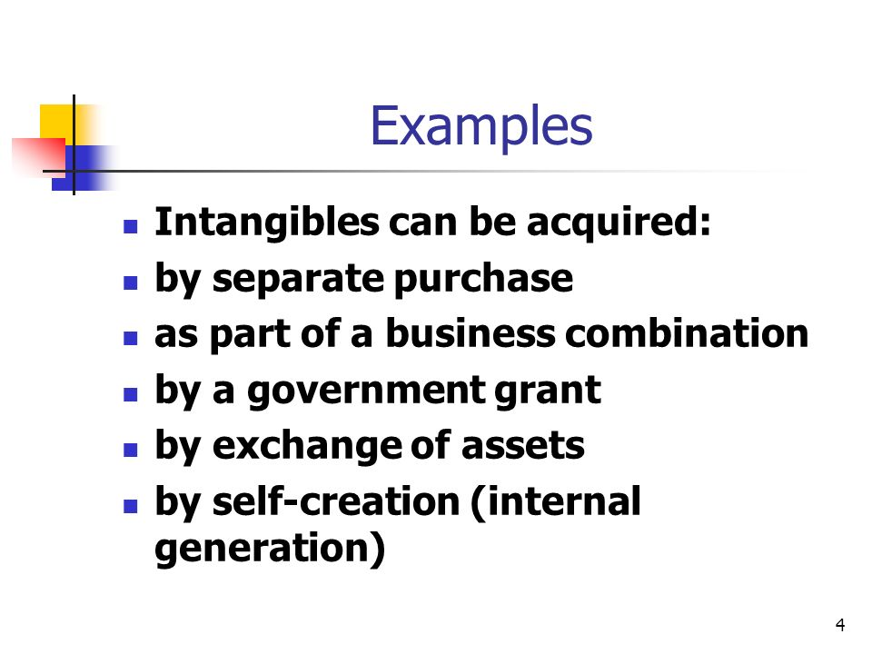 4 Examples Intangibles can be acquired: by separate purchase as part of a business combination by a government grant by exchange of assets by self-cre