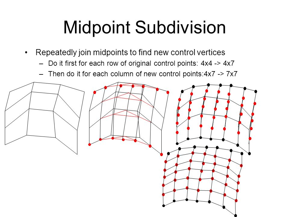 Midpoint Subdivision Repeatedly join midpoints to find new control vertices –Do it first for each row of original control points: 4x4 -> 4x7 –Then do