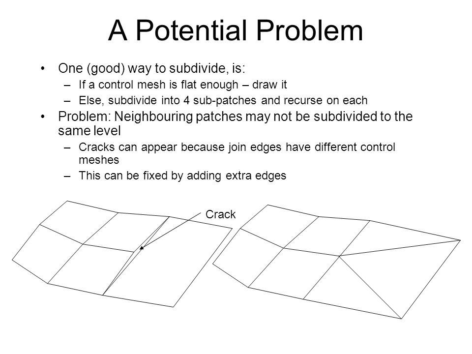 A Potential Problem One (good) way to subdivide, is: –If a control mesh is flat enough – draw it –Else, subdivide into 4 sub-patches and recurse on ea