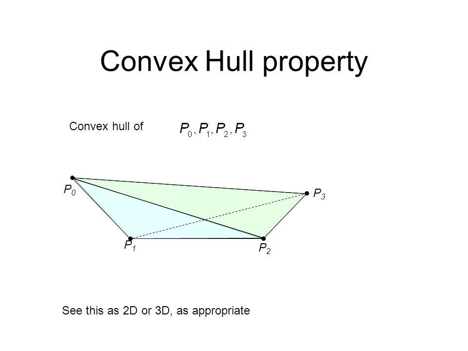 P1P1 P2P2 P3P3 P0P0 See this as 2D or 3D, as appropriate Convex hull of