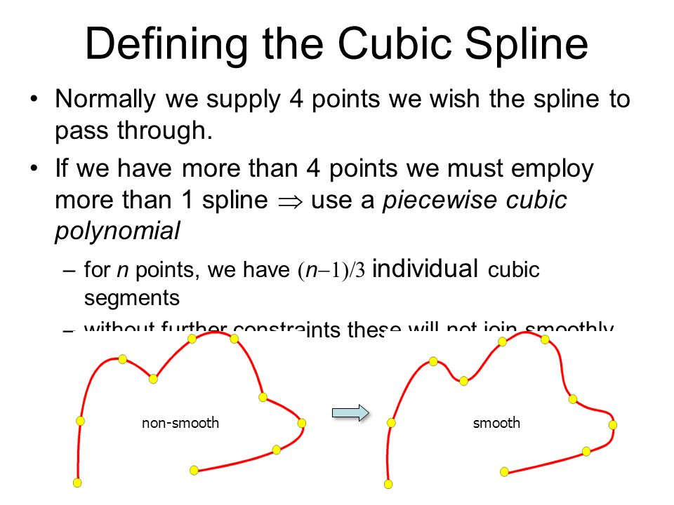 Defining the Cubic Spline Normally we supply 4 points we wish the spline to pass through. If we have more than 4 points we must employ more than 1 spl