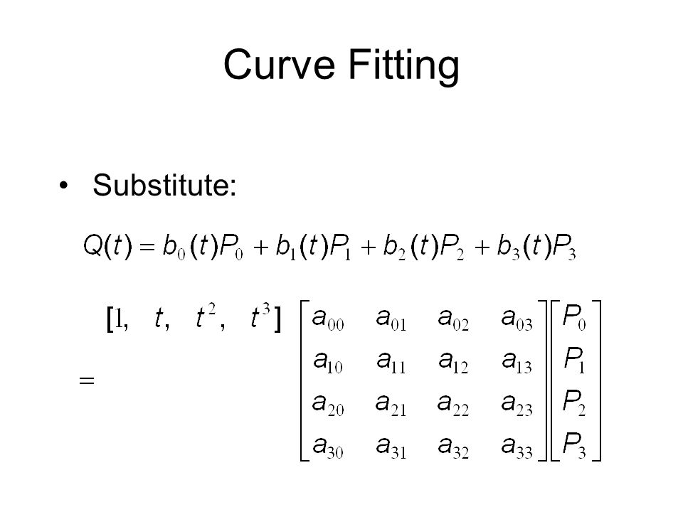 Curve Fitting Substitute: